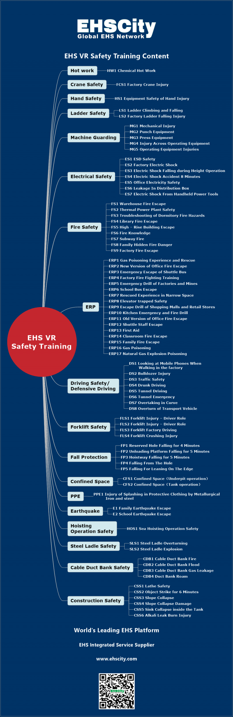 EHSCity VR Safety Training 2020