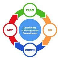 EHS管理体系11/12~13上海EHS Management System